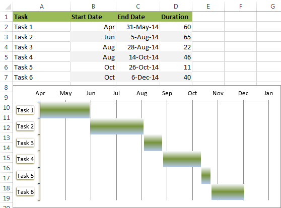 What is Gantt chart  Definition from WhatIscom