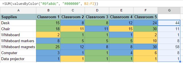 Count cells by color in Google Sheets