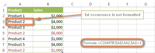 Excel formula to highlight duplicates without 1st occurrences
