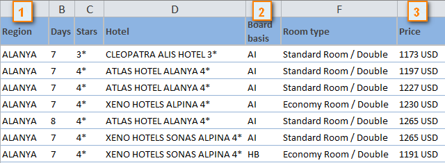 how to order a column in excel numerically