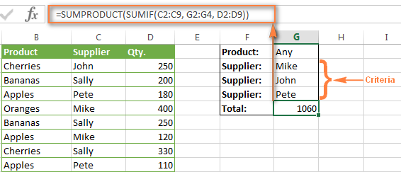 Excel Sumifs And Sumif With Multiple Criteria Formula