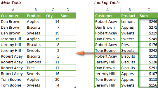match serial numbers excel