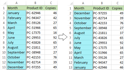 Vertical Data Table Excel Flip Data in Excel Vertically