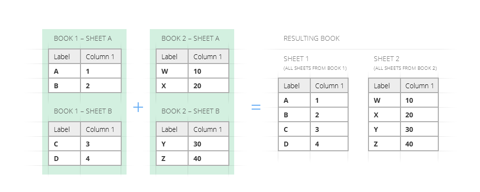 Consolidate Multiple Worksheets Into One – Consolidate Multiple Worksheets into One