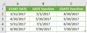 DATE and EDATE functions results