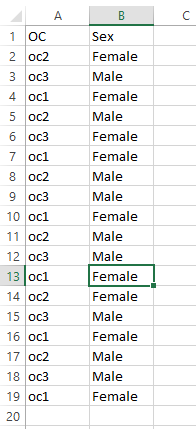 Count values in column 2 by values in column 1